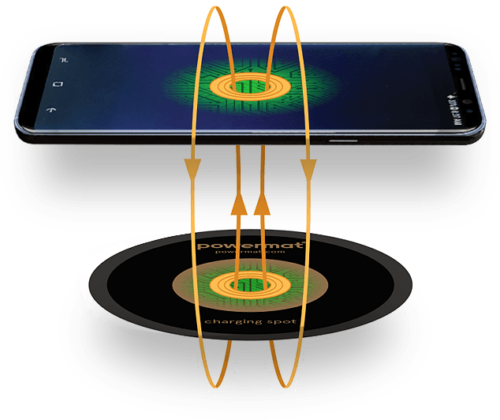Powermat Inductive wireless charging technology